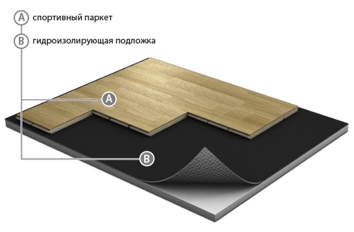 Паркетная система Grabo GraboSport JumpAir Basic ясень
