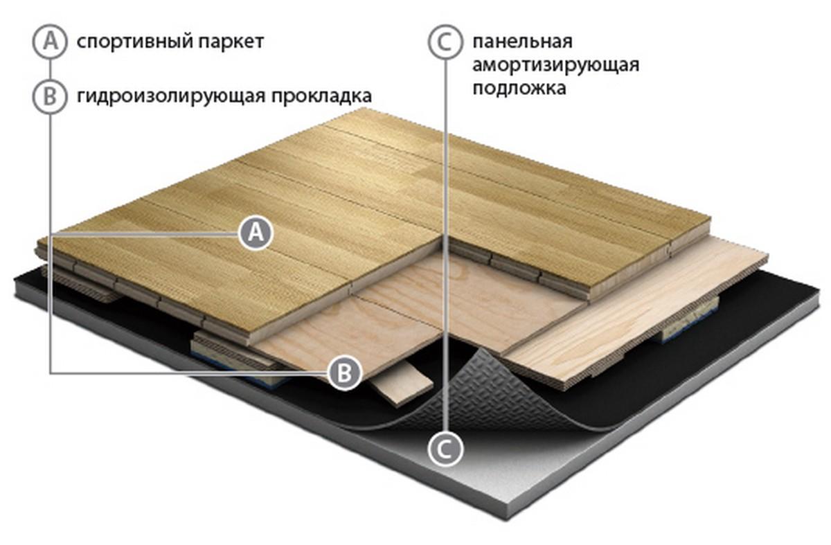 Паркетная доска Grabo Strong Air 5,2/22 мм ясень