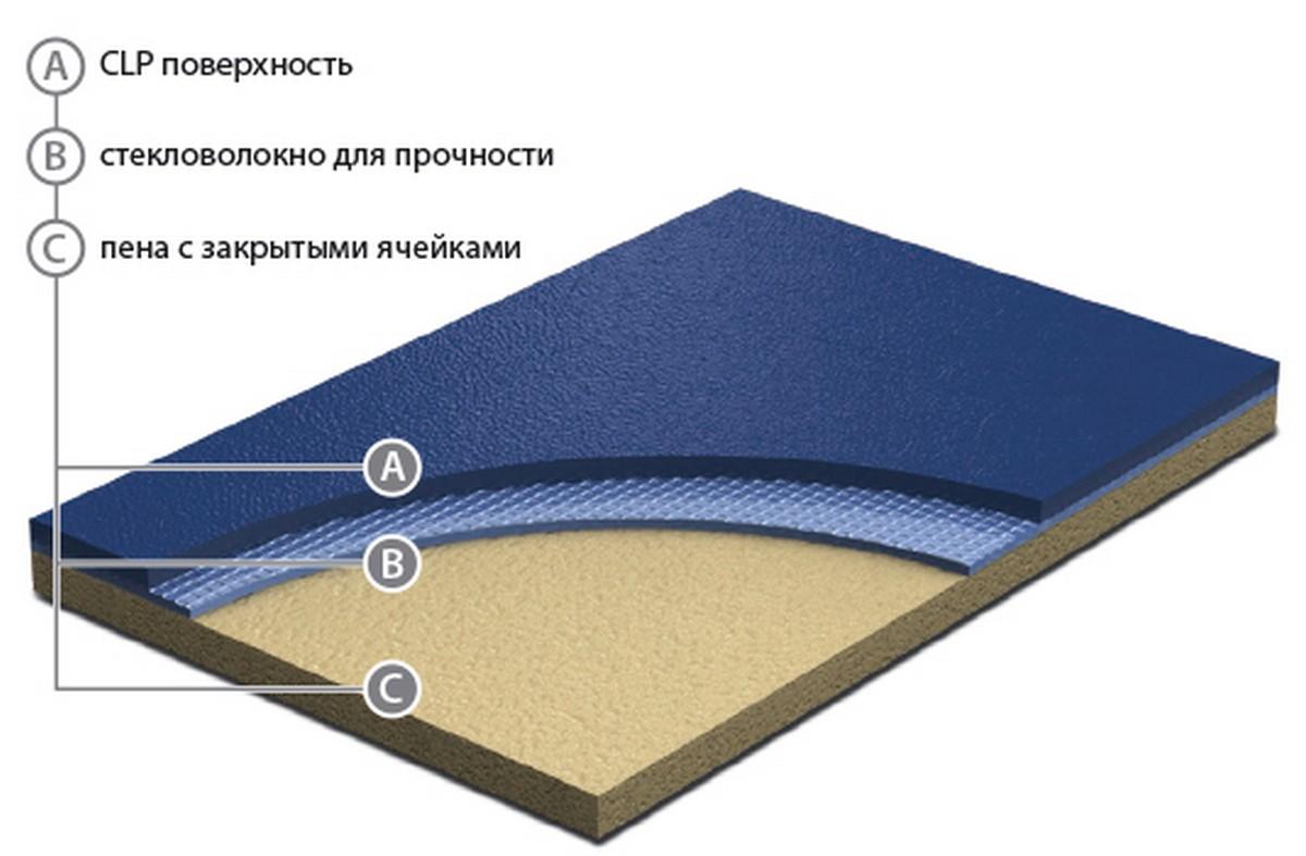 Спортивное покрытие Grabo GraboFlex Start Wood, 4 мм, 2/20 м