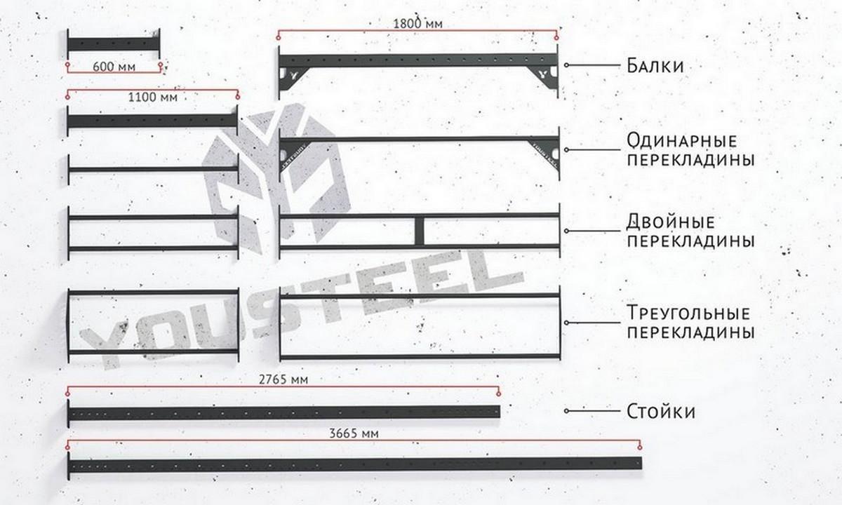 Перекладина Z-образная YouSteel длина 110 cм, D32 мм