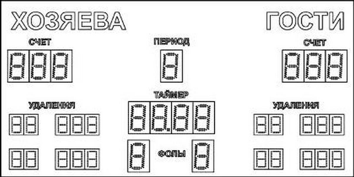 Табло для гандбола Glav 7.500 табло для футбола 1500х650х90мм