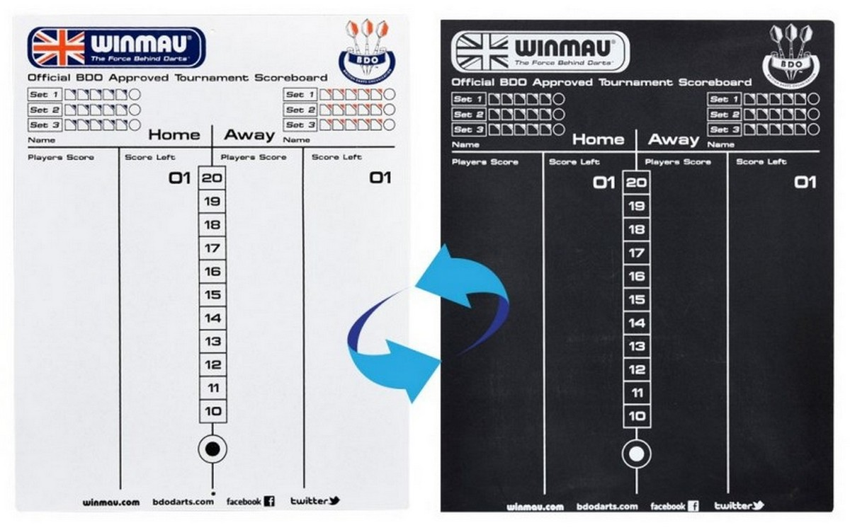 Доска для записи счета Winmau Scoreboard