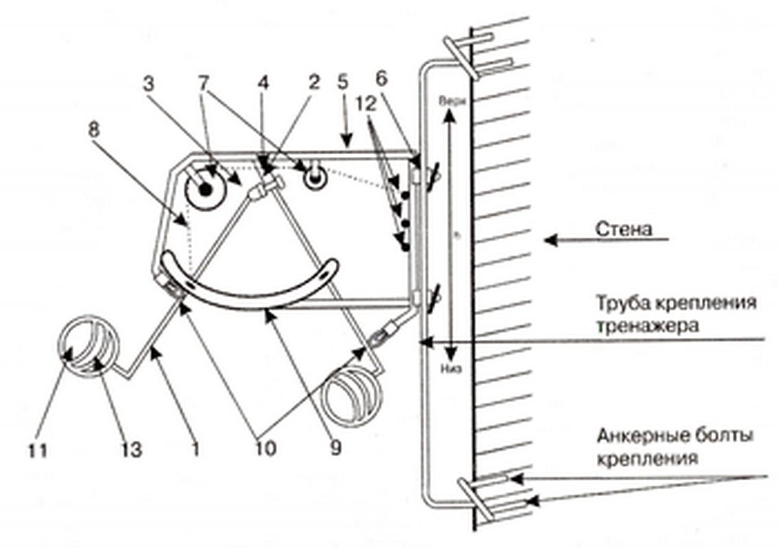 Купить Волейбольный тренажер для отработки нападающего удара (тренажер Алексеева) ФСИ 7916,
