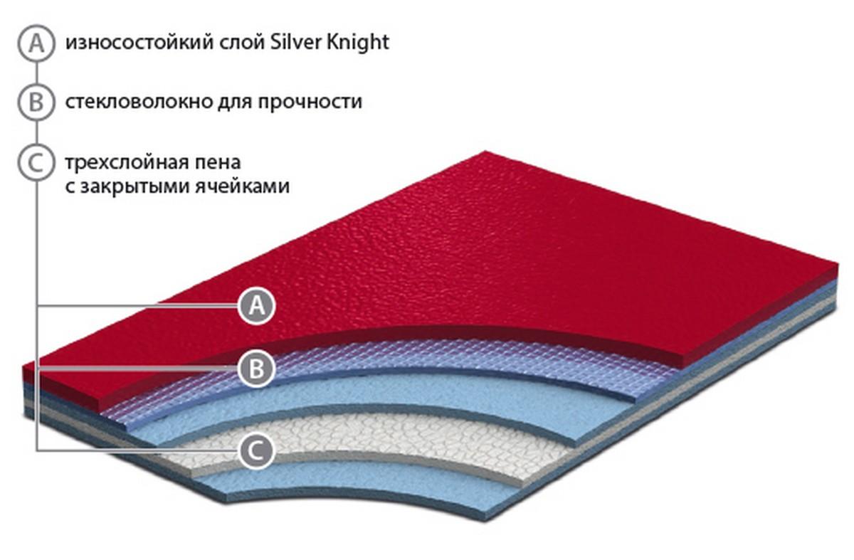 Спортивное покрытие Grabo GraboSport Mega Wood, 10 мм, 2/15 м